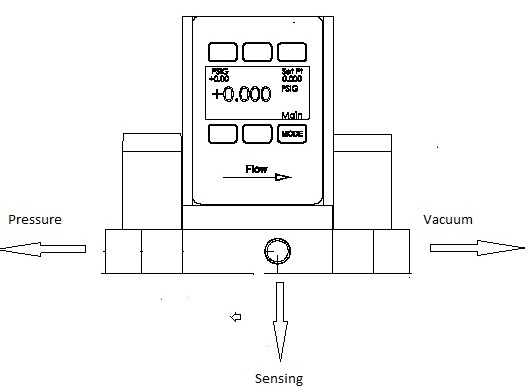 Drawing of Apex Dual Valve Pressure Controller