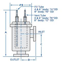 Angle Dual-Tube