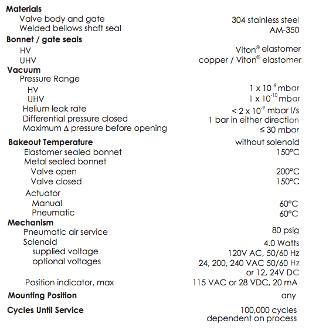 CF-F UNF Copper Valve Manual