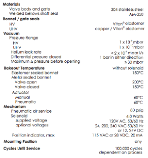 ISO-F Pneumatic Valve