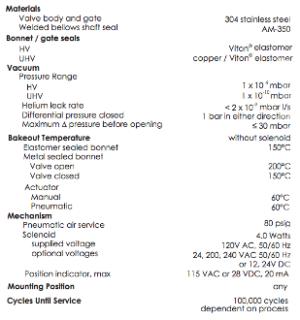 KF/ISO-K Pneumatic Valve