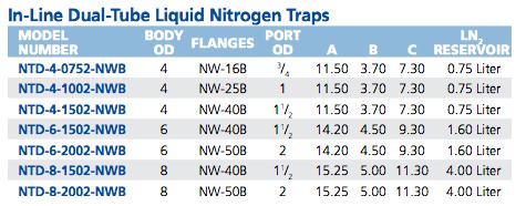 Liquid Nitrogen Angle Double-Tube Trap