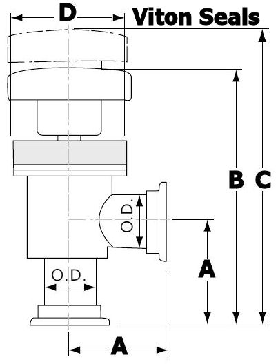 NW Manual Right Angle Vacuum Valve