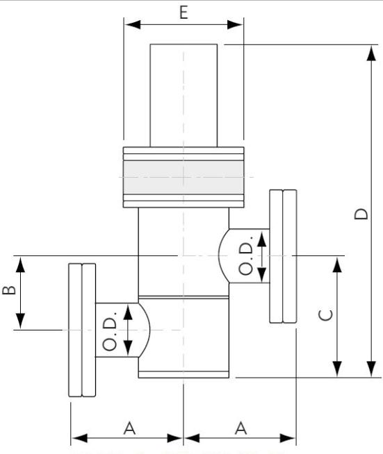 Pneumatic Inline Valve Conflat Flange