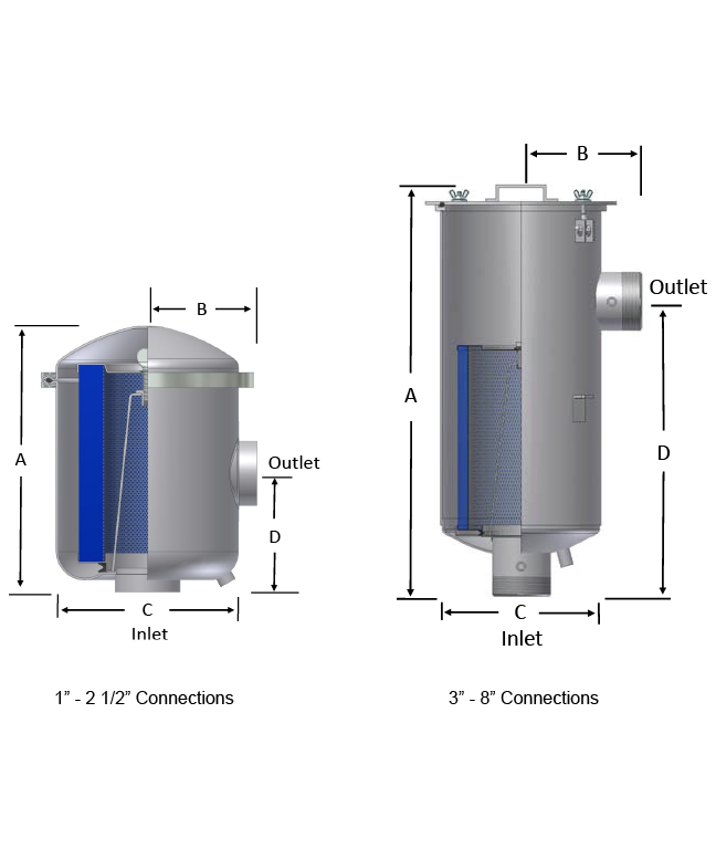 HDL Oil Mist Vacuum Filter Layout